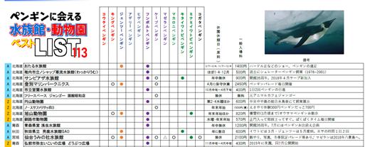 C95_リストlist_0_1228.png