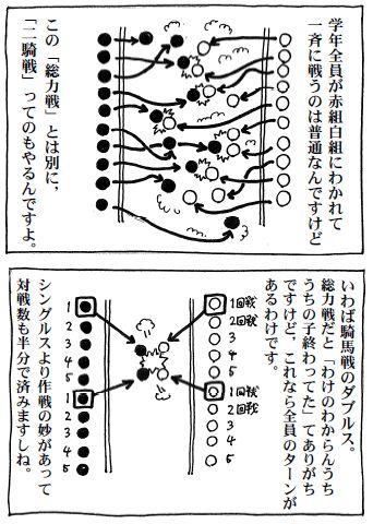 nikki101106_運動会_騎馬戦1-2.jpg