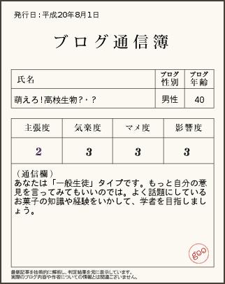 ブログ通信簿 萌生