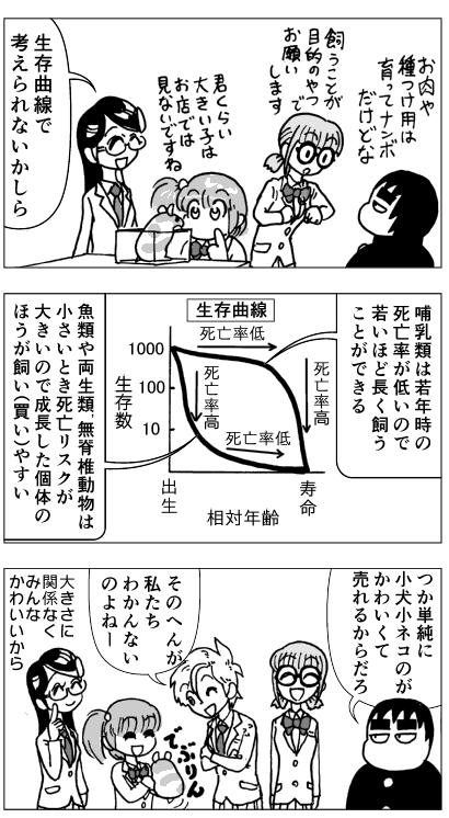 moebio160124_生存曲線price_1-2.png