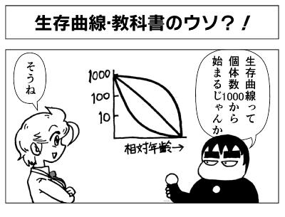 moebio160130_生存曲線1以下1.png