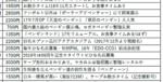 C95_リストlist_入場料備考1228.png